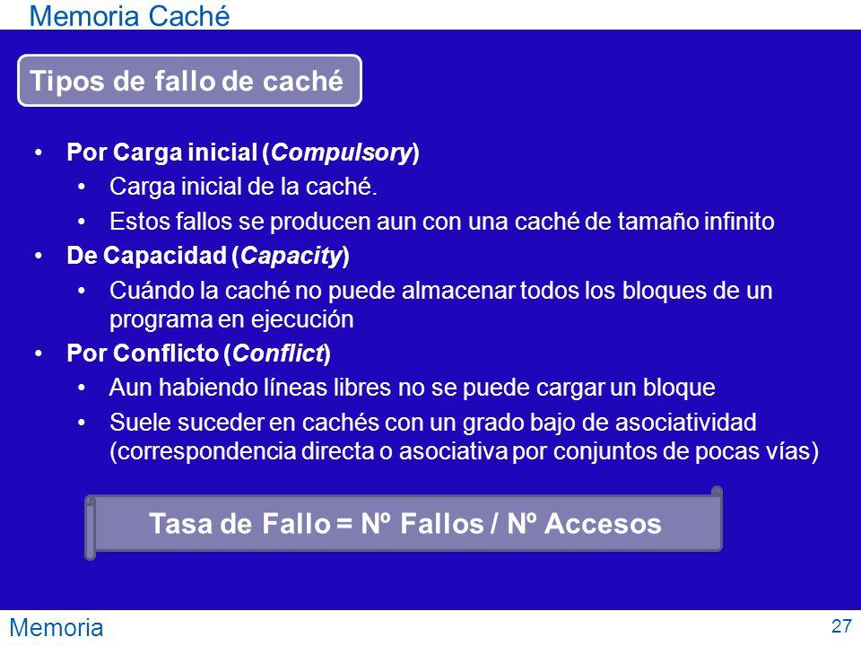 Tasa de Fallo = Nº Fallos / Nº Accesos