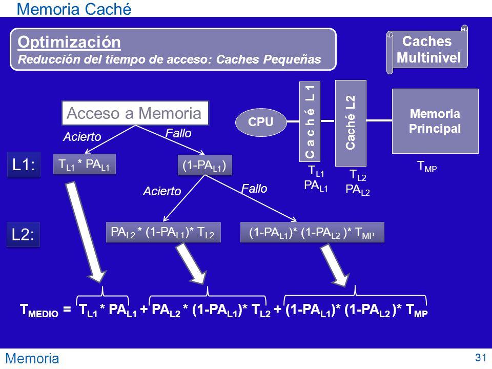 Memoria Caché Optimización Acceso a Memoria L1: L2: Caches Multinivel