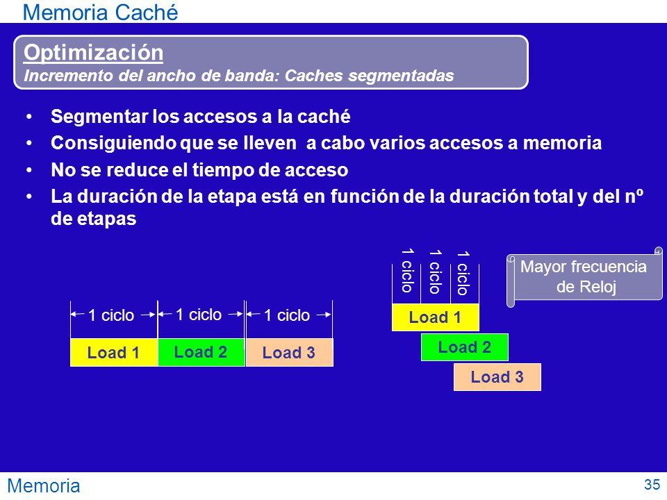Memoria Caché Optimización Segmentar los accesos a la caché