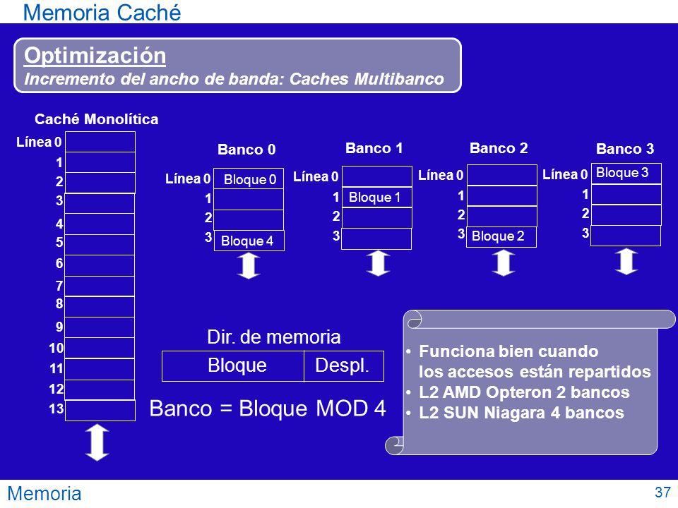 Memoria Caché Optimización Banco = Bloque MOD 4 Dir. de memoria
