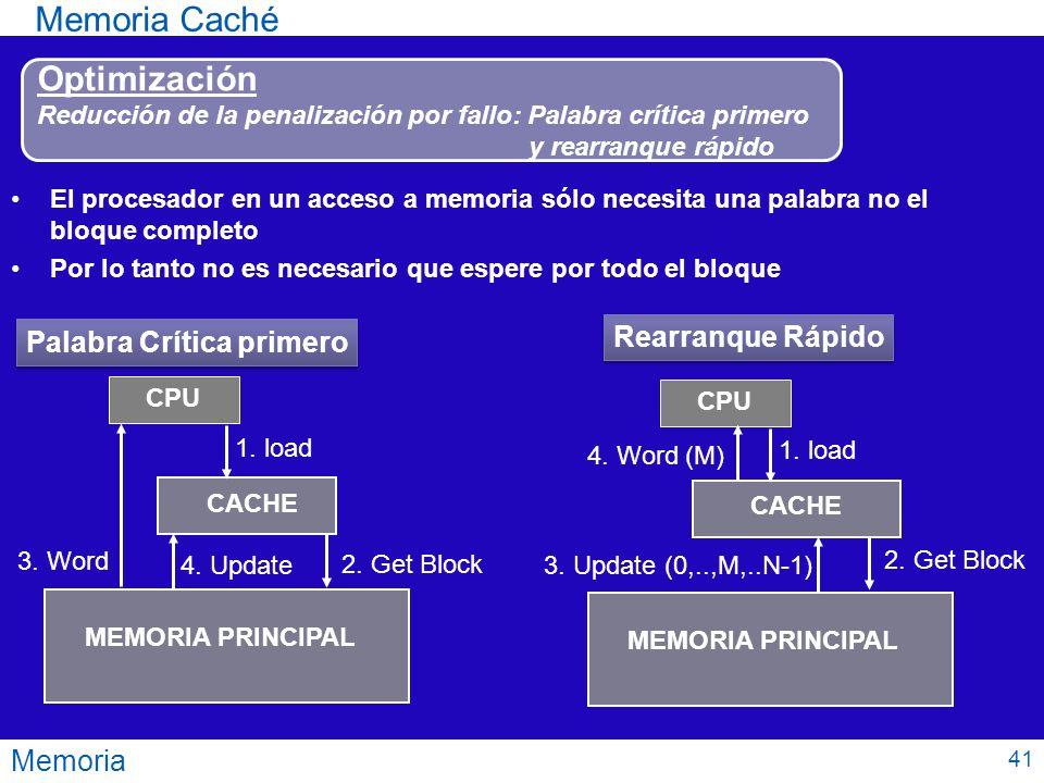 Memoria Caché Optimización CPU) CPU) Rearranque Rápido