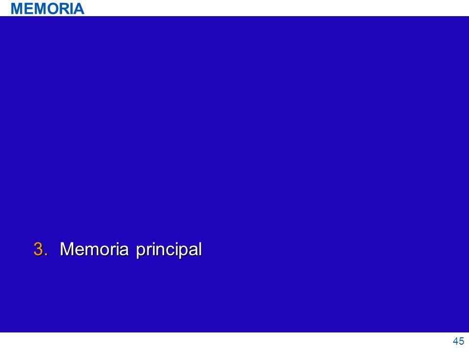 MEMORIA Memoria principal 45 45