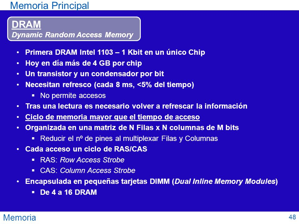 Memoria Principal DRAM Memoria Dynamic Random Access Memory