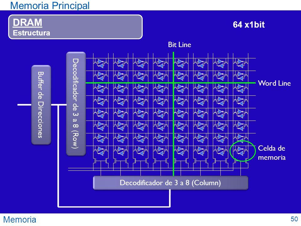 Memoria Principal DRAM 64 x1bit Memoria Estructura Bit Line