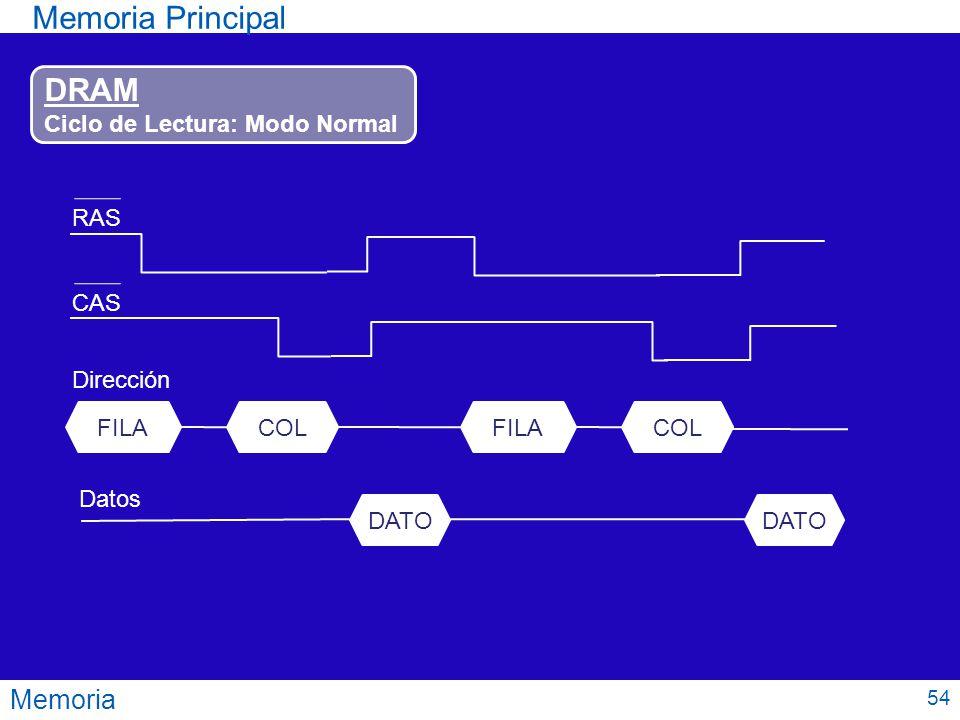 Memoria Principal DRAM Memoria Ciclo de Lectura: Modo Normal RAS CAS