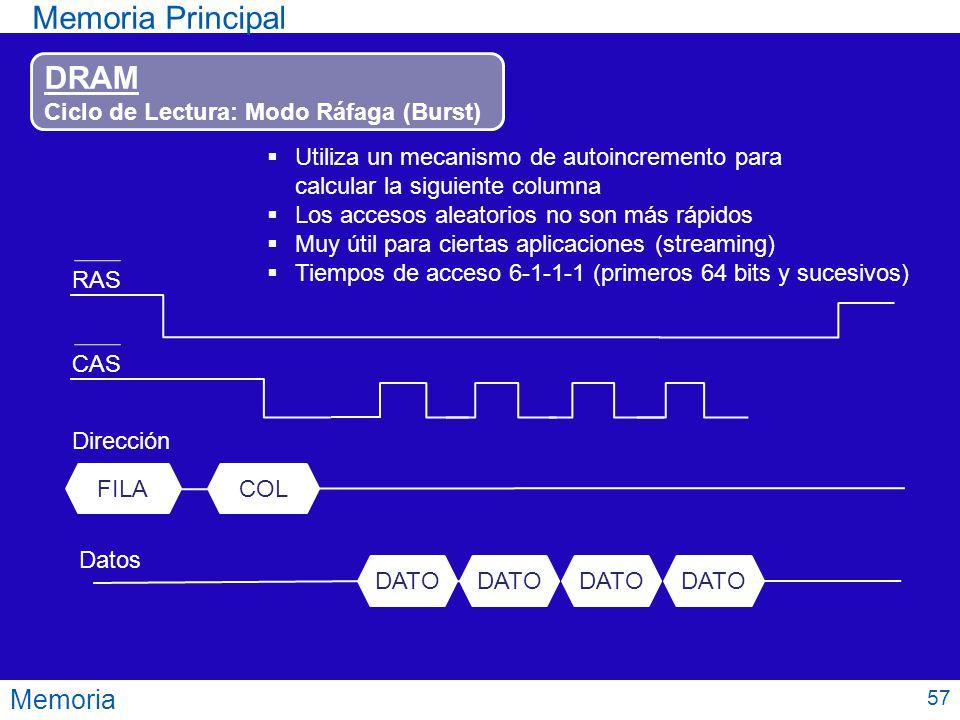 Memoria Principal DRAM Memoria Ciclo de Lectura: Modo Ráfaga (Burst)