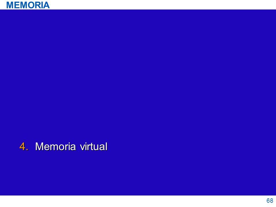 MEMORIA Memoria virtual 68 68