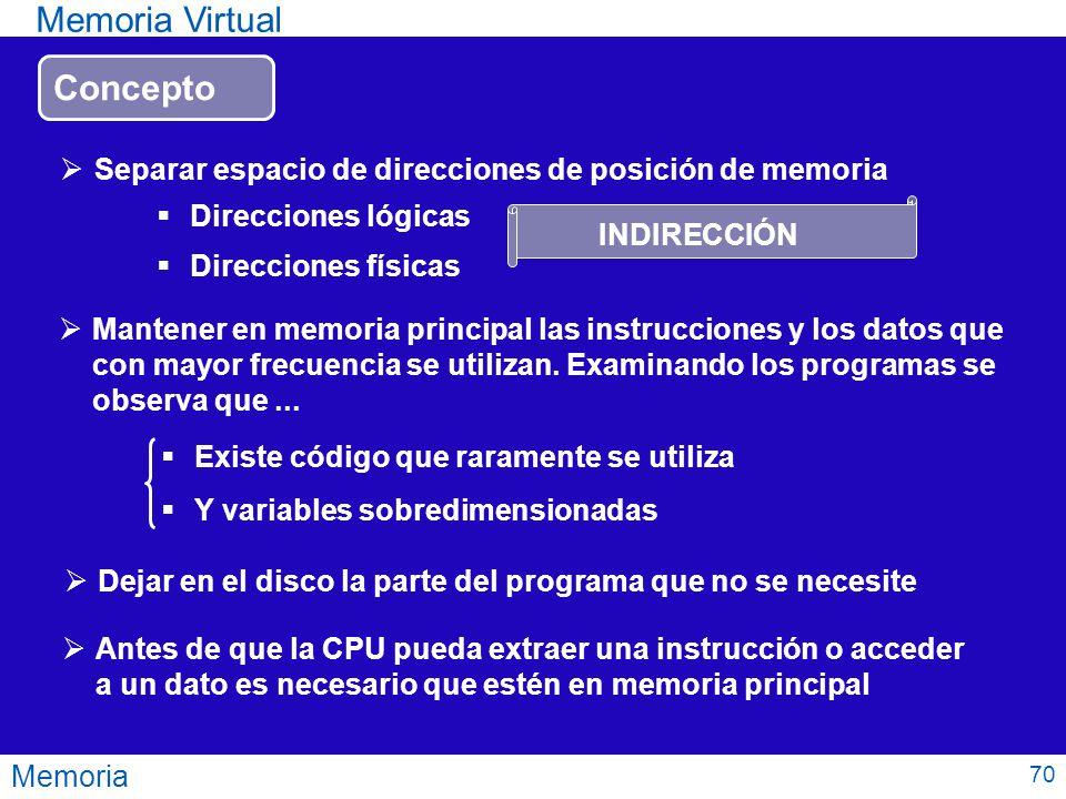 Memoria Virtual Concepto