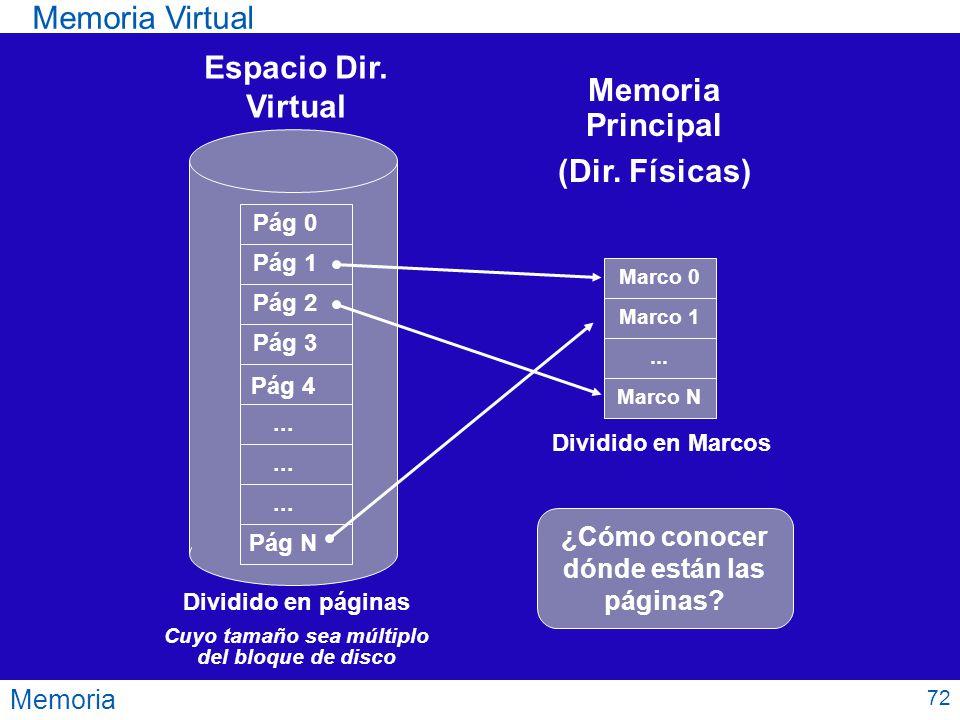 Memoria Principal (Dir. Físicas) Espacio Dir. Virtual