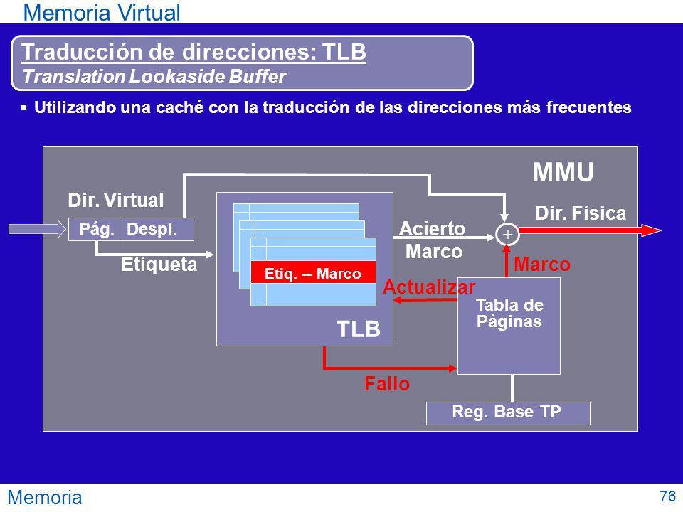 MMU Memoria Virtual Traducción de direcciones: TLB TLB