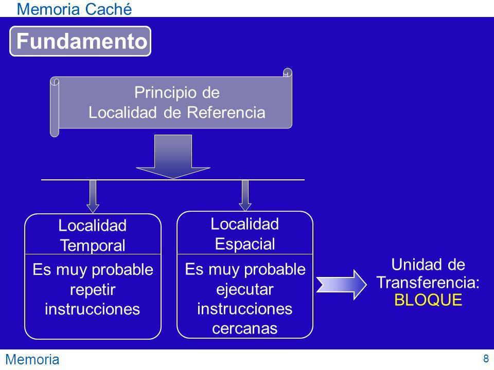 Fundamento Memoria Caché Principio de Localidad de Referencia