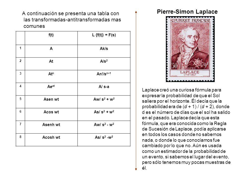 Pierre-Simon Laplace A continuación se presenta una tabla con las transformadas-antitransformadas mas comunes.