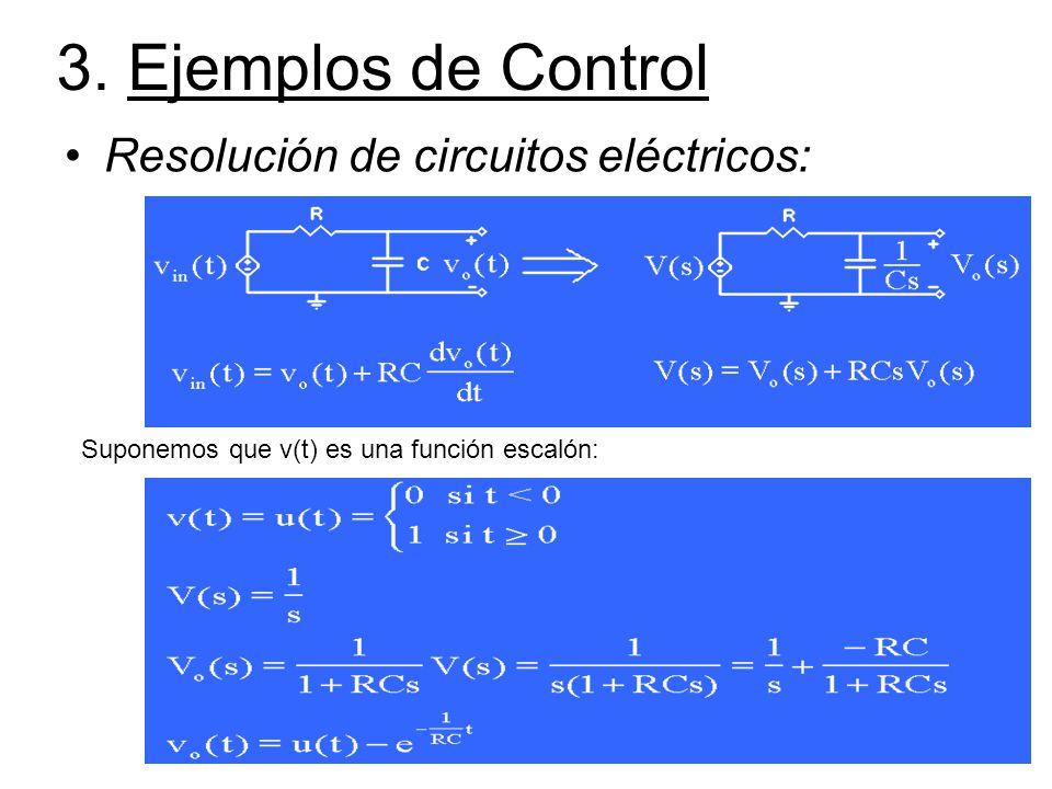3. Ejemplos de Control Resolución de circuitos eléctricos: