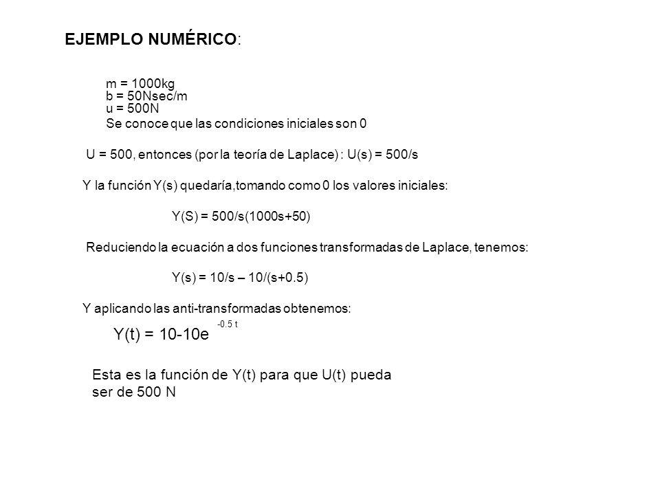 EJEMPLO NUMÉRICO: m = 1000kg b = 50Nsec/m u = 500N. Se conoce que las condiciones iniciales son 0.