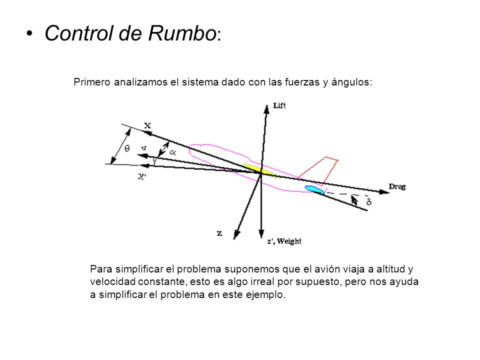 Control de Rumbo: Primero analizamos el sistema dado con las fuerzas y ángulos: