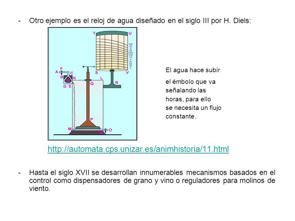 El agua hace subir http://automata.cps.unizar.es/animhistoria/11.html