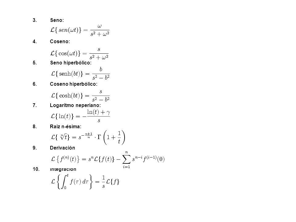 Seno: Coseno: Seno hiperbólico: Coseno hiperbólico: Logaritmo neperiano: Raiz n-ésima: Derivación.