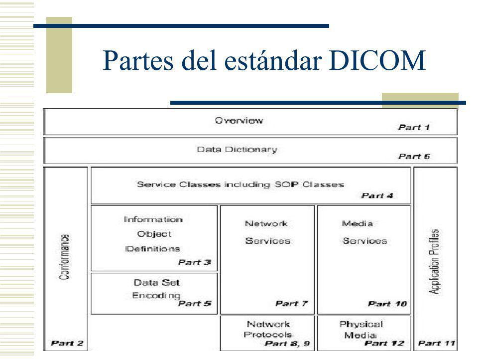 Partes del estándar DICOM