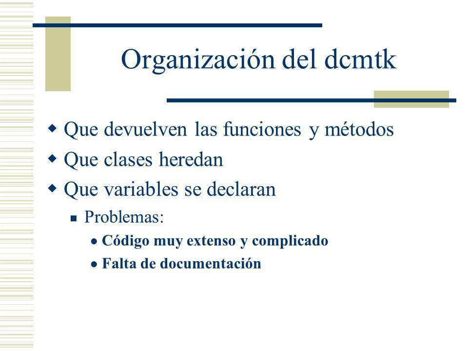 Organización del dcmtk