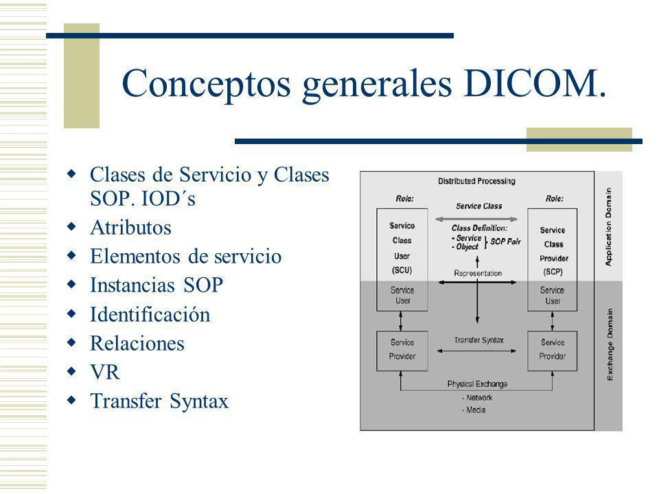 Conceptos generales DICOM.