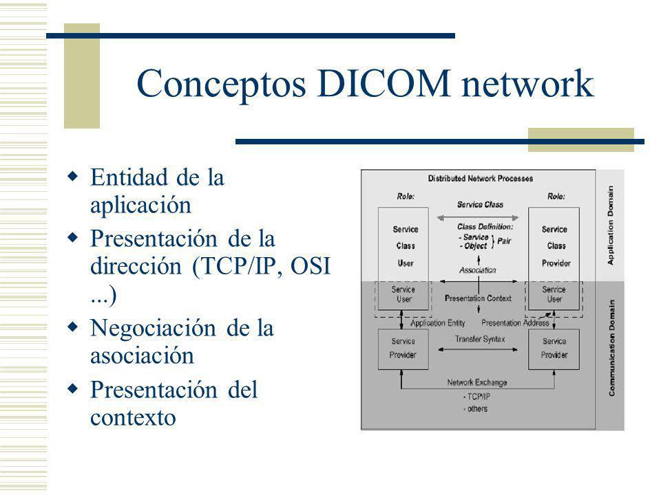 Conceptos DICOM network