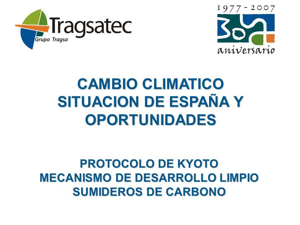 CAMBIO CLIMATICO SITUACION DE ESPAÑA Y OPORTUNIDADES