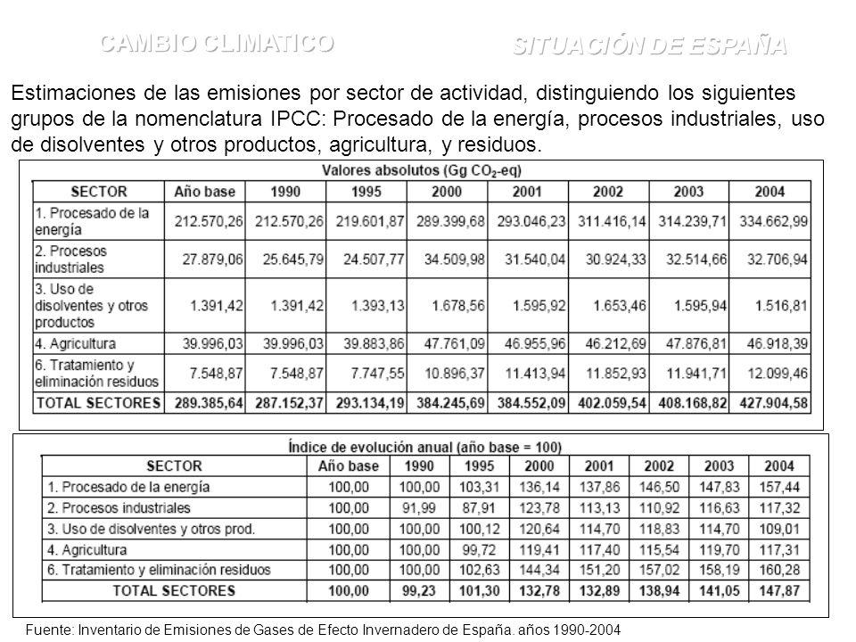CAMBIO CLIMATICO SITUACIÓN DE ESPAÑA