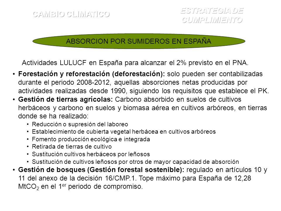 ESTRATEGIA DE CUMPLIMIENTO