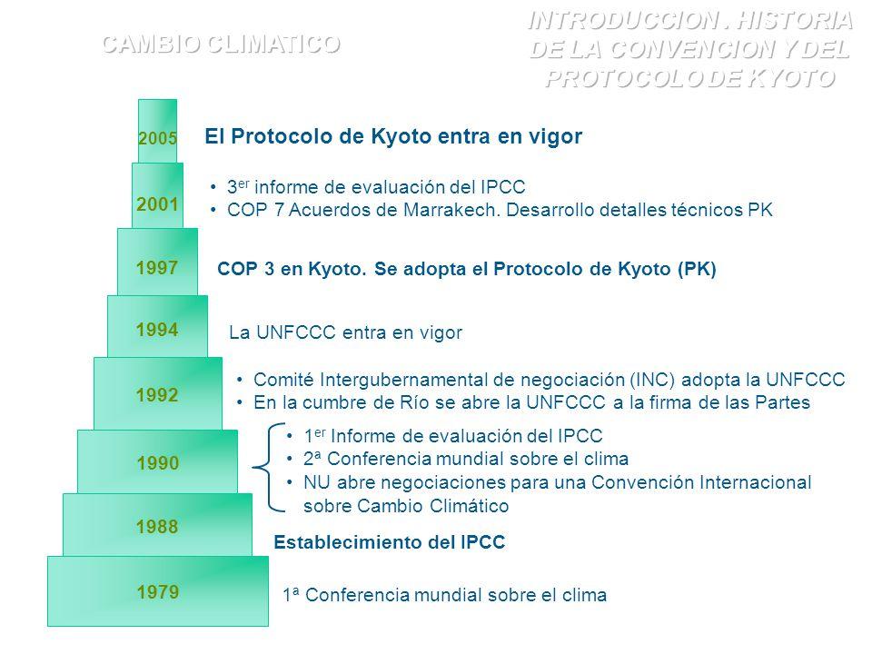 INTRODUCCION . HISTORIA DE LA CONVENCION Y DEL PROTOCOLO DE KYOTO
