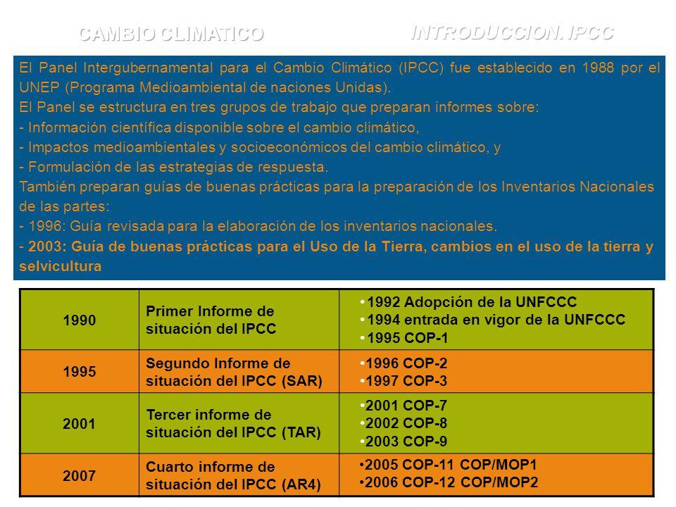 CAMBIO CLIMATICO INTRODUCCION. IPCC
