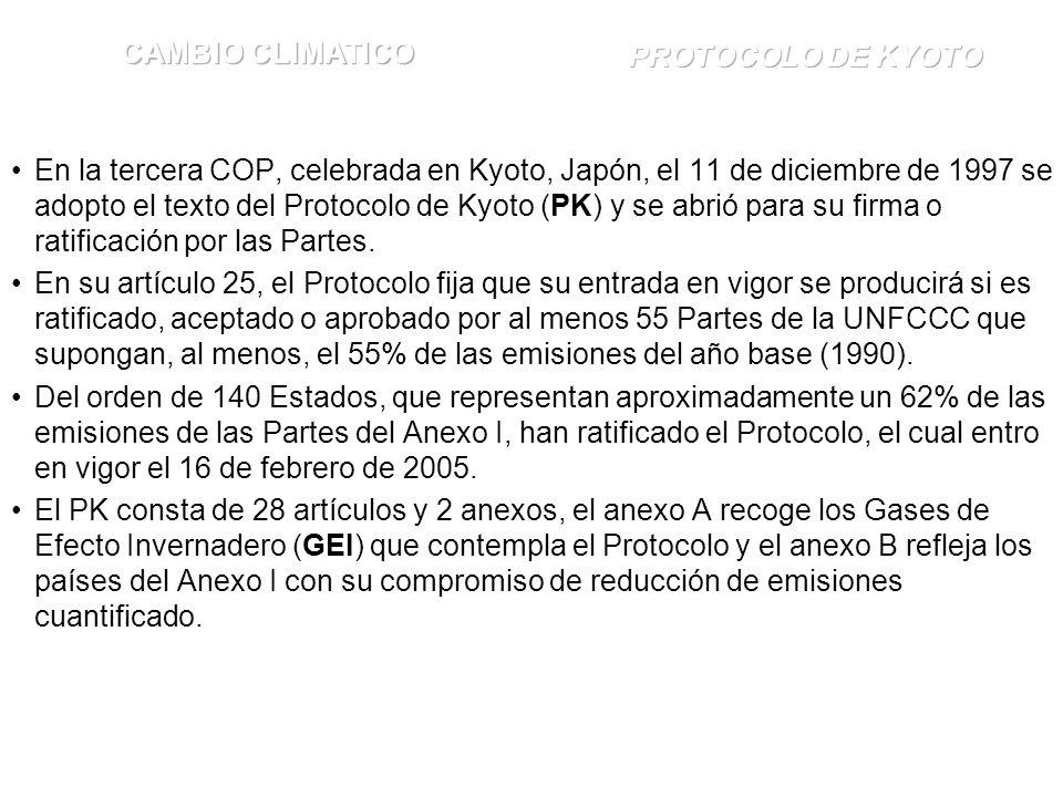 CAMBIO CLIMATICO PROTOCOLO DE KYOTO.