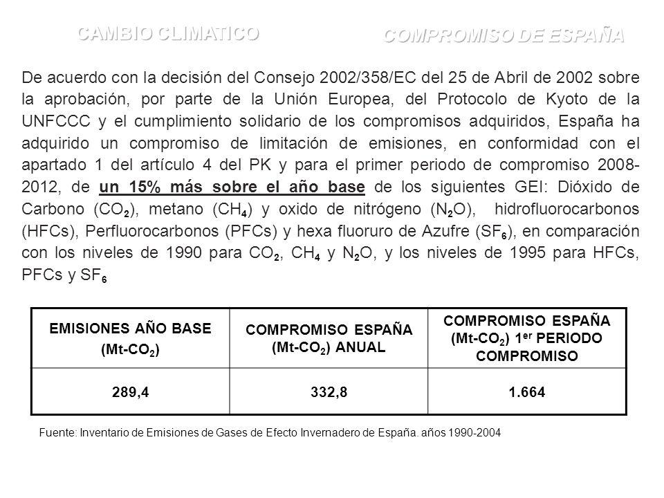 CAMBIO CLIMATICO COMPROMISO DE ESPAÑA