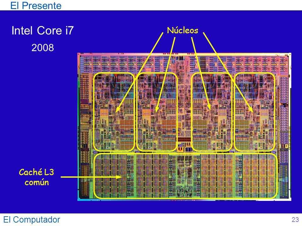 El Presente Intel Core i7 2008 Núcleos Caché L3 común El Computador 23