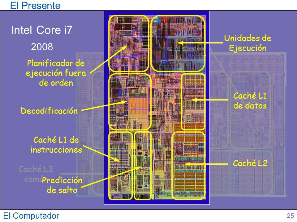 Intel Core i7 El Presente 2008 Núcleos Unidades de Ejecución