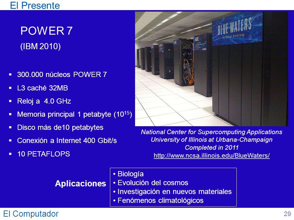 POWER 7 El Presente (IBM 2010) Aplicaciones El Computador