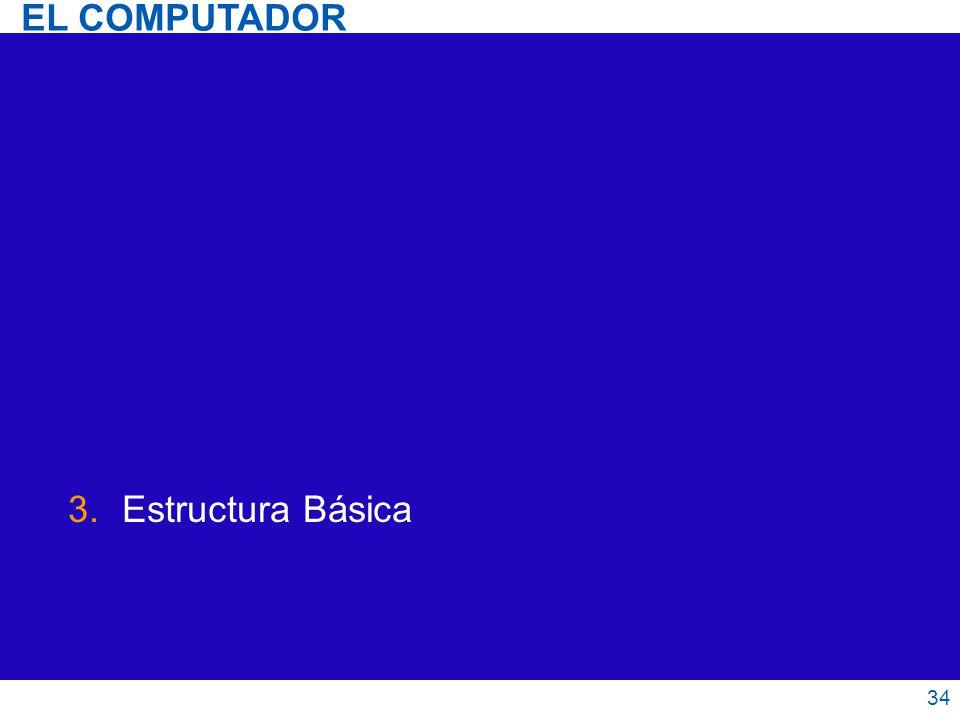 EL COMPUTADOR Estructura Básica 34 34