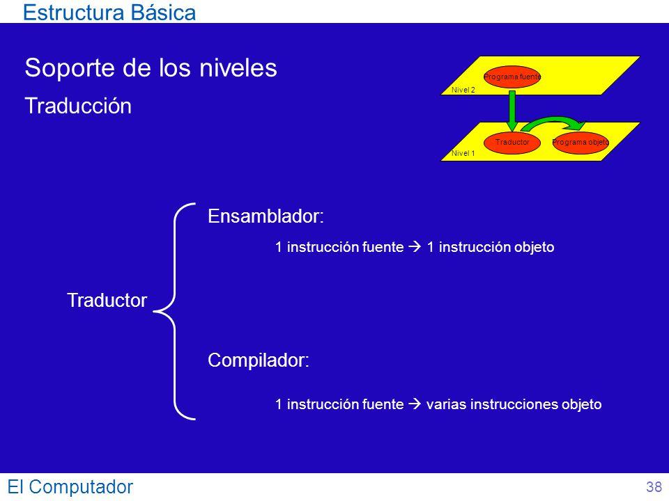 Soporte de los niveles Estructura Básica Traducción Ensamblador: