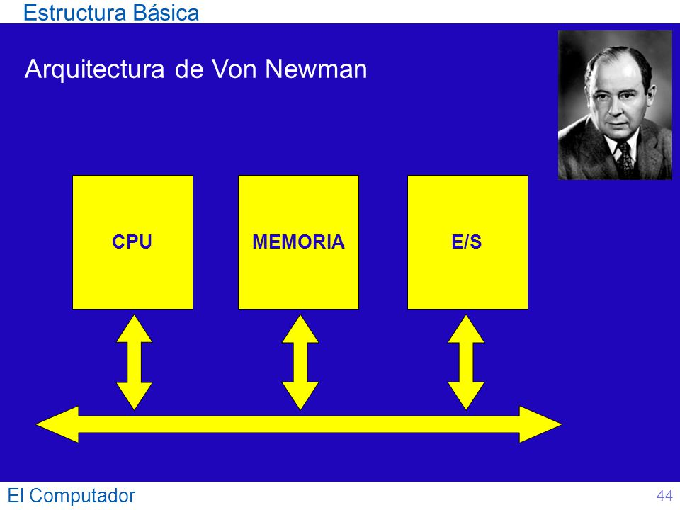 Arquitectura de Von Newman