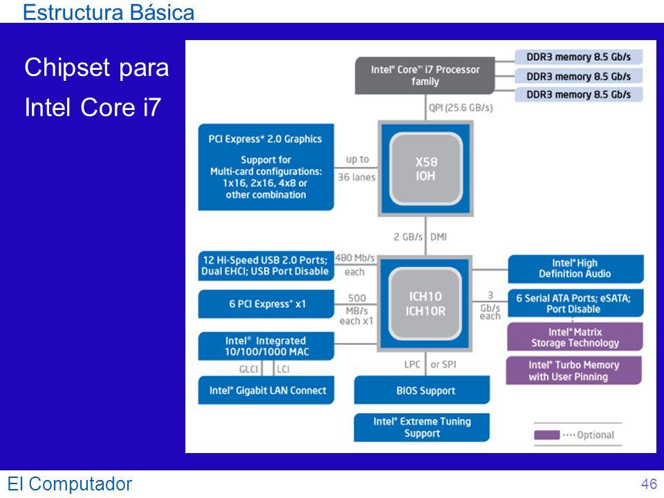 Estructura Básica Chipset para Intel Core i7 El Computador 46