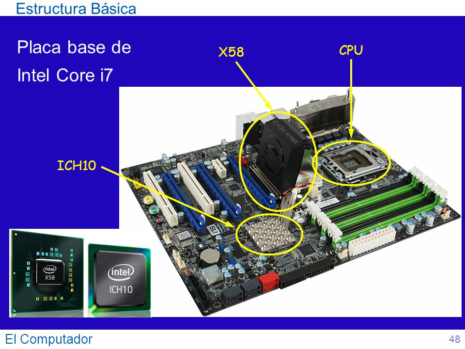 Placa base de Intel Core i7 Estructura Básica CPU X58 ICH10