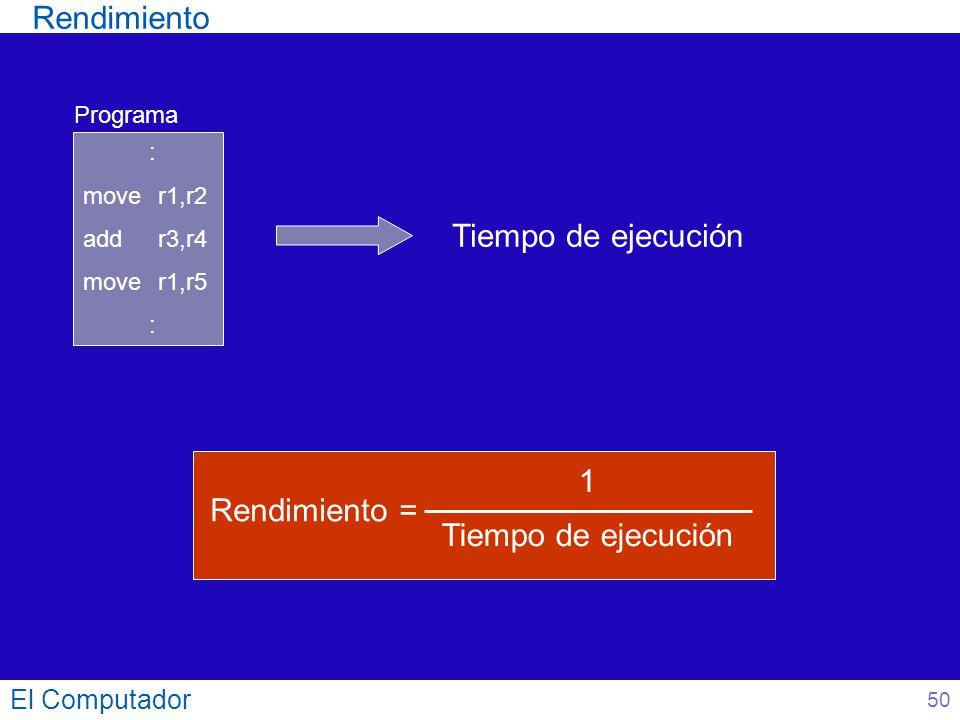 Rendimiento Tiempo de ejecución 1 Tiempo de ejecución Rendimiento =