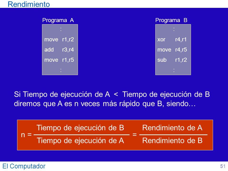 Si Tiempo de ejecución de A < Tiempo de ejecución de B