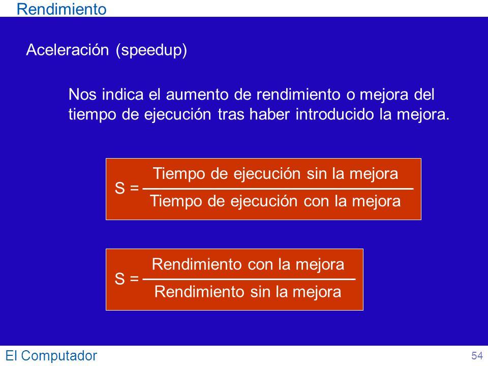 Aceleración (speedup)