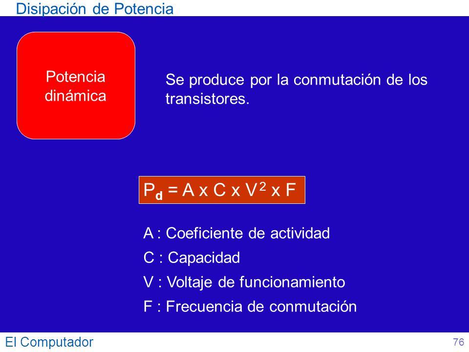 Pd = A x C x V 2 x F Disipación de Potencia Potencia dinámica
