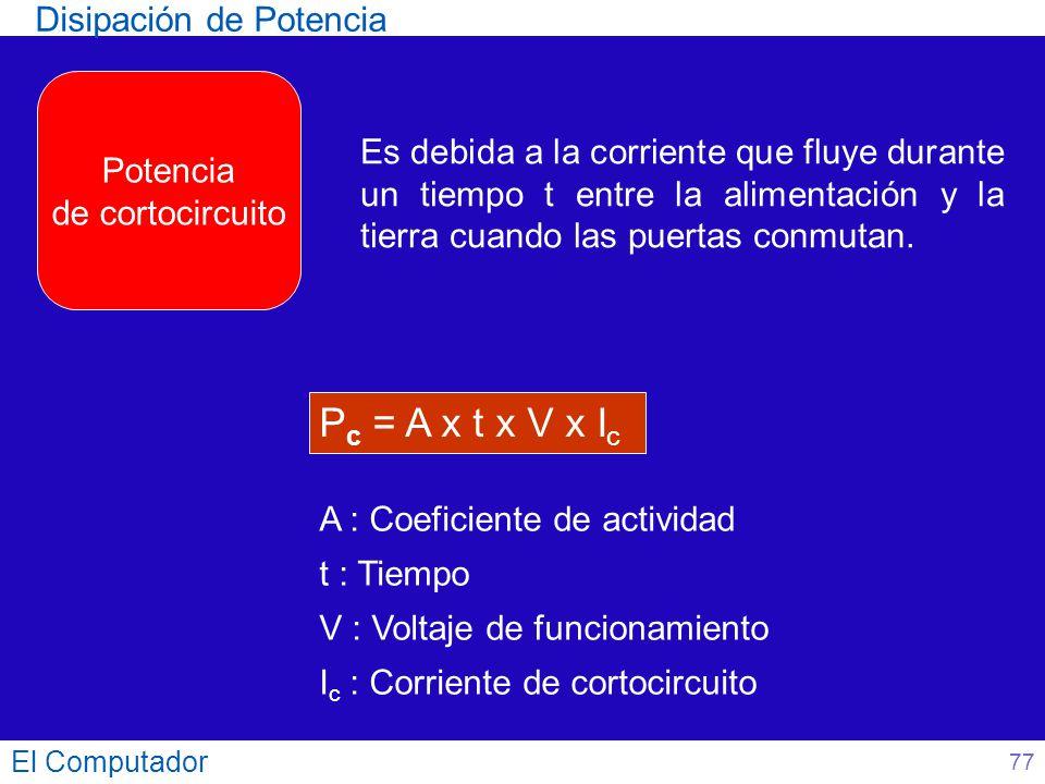 Pc = A x t x V x Ic Disipación de Potencia Potencia