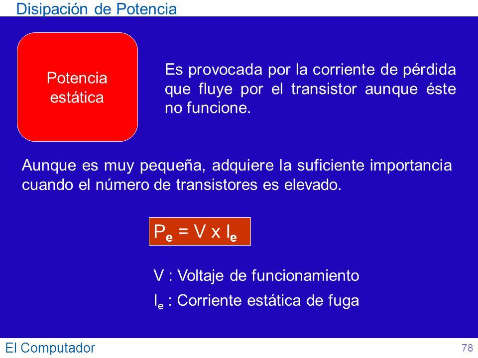 Pe = V x Ie Disipación de Potencia Potencia