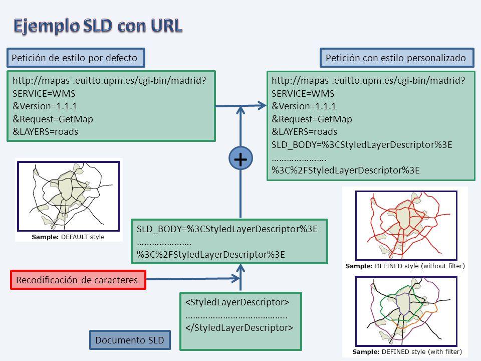 + Ejemplo SLD con URL Petición de estilo por defecto