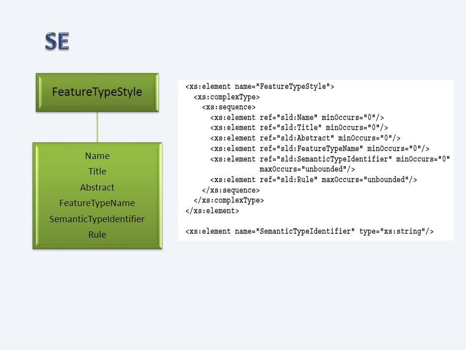 SemanticTypeIdentifier