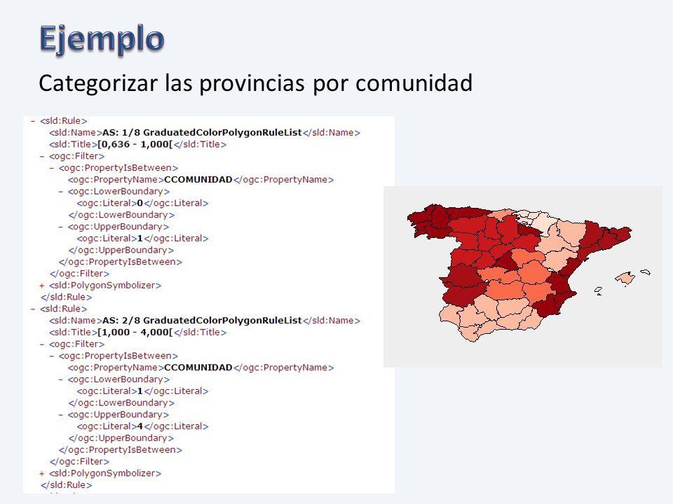 Ejemplo Categorizar las provincias por comunidad