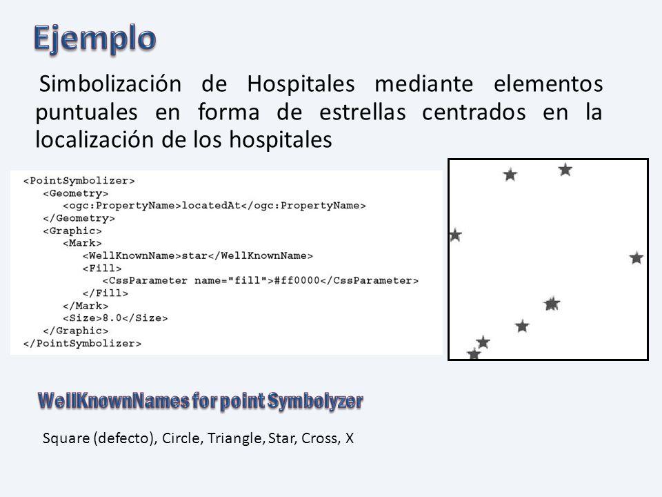 Ejemplo Simbolización de Hospitales mediante elementos puntuales en forma de estrellas centrados en la localización de los hospitales.